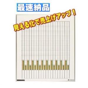 グラフボード/グラフ表示機 SG-220 (W454×H553)|oaks-net