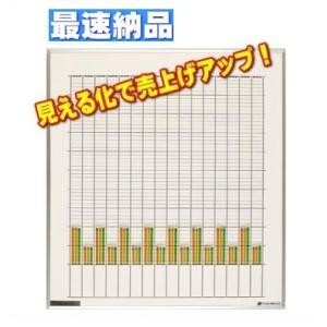 グラフボード/グラフ表示機 SG-316 (W478×H553)|oaks-net