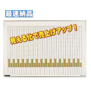 グラフボード/グラフ表示機 SG-332 (W860×H553)|oaks-net
