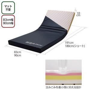 床ずれ防止マット ミルフィマットレス|oasismse
