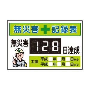 カウントダウン標識 W910×H590mmサイズ アルポリ看板(板のみ) obari