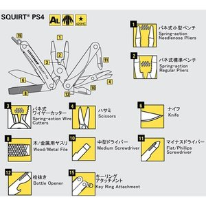 Highmount(ハイマウント) SQUIRT PS4 RD 72090 ナイフ&ツール アウトドア マルチツール アウトドアギア|od-yamakei|02