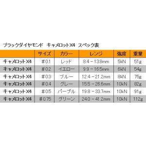 Black Diamond ブラックダイヤモンド キャメロット X4 #0.5 BD11066 ネイビー 登山 アウトドア 釣り 旅行用品 キャンプ プロテクション カムデバイス|od-yamakei|03