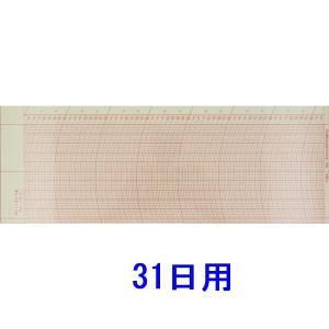 転倒桝雨量計用紙 31日用 offsite