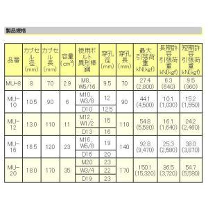 旭化成 ARケミカルセッター MUアンカー M...の詳細画像2