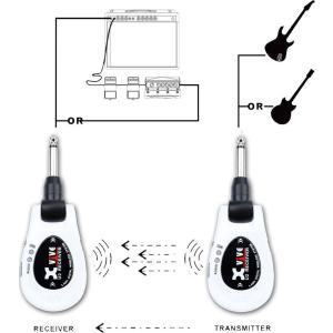 Xvive XV-U2/WH Digital Wireless ワイヤレスシステム 限定カラー white