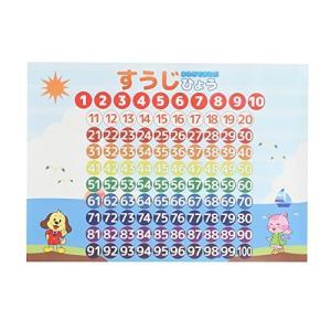 (中古品) 数字 お風呂 ポスター A3サイズ (420×297mm)【日本製 防水 知育玩具 A3...