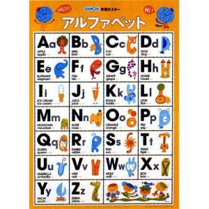 くもん 学習ポスター アルファベット|orange-baby