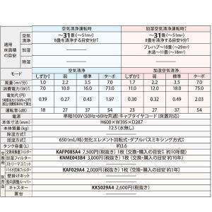 【送料無料】ダイキン 加湿 ストリーマ 空気清浄機 ACK70V-W ACK70V-T (MCK70V 同等品 加湿器 脱臭 PM2.5 花粉 タバコ ペット カビ ハウスダスト ウイルス )|oroshidonya-fukuya|10