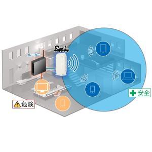 PLANEX データ流出を未然に防ぐ WiFiセキュリティユニット 『SAKOKU』 MZK-120...
