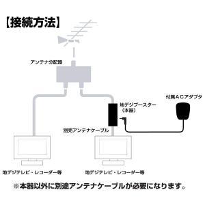 HORIC アンテナブースター 室内・地デジ(UHF/VHF)専用 中継タイプ HAT-ABS024 orsshop