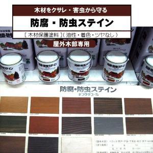 防腐・防虫ステイン ナフタデコール 木材保護塗料 0.7L ロックペイント|p-nsdpaint