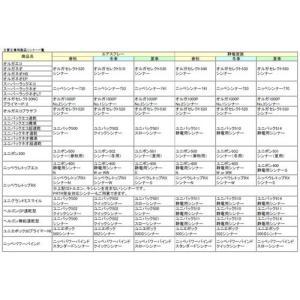 ニッペシンナー 730_15kg 日本ペイント 塗料