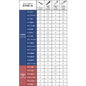 包丁 砥石 グローバル GLOBAL シャープナー GSS-02  グローバル包丁 用|p-s|07