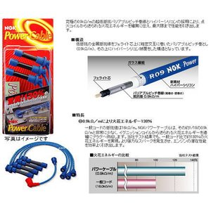 NGK POWER Cable プリメーラ etc (10N)