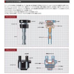 送料無料 安心の日本品質 日本特殊陶業  クリッパー (〜H24年07月) U71T U72T U71TP NGK イグニッションコイル U5159 3本 partsaero 03