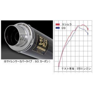 【受注発注品】ヨシムラ モンキー 74-06用...の詳細画像1