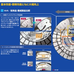AISINクラッチキット3点セット PKD-011K アトレー S200系 EF型エンジン|partsking|03