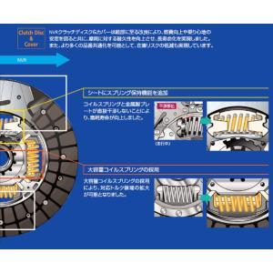 AISINクラッチキット3点セット PKD-011K アトレー S200系 EF型エンジン|partsking|04