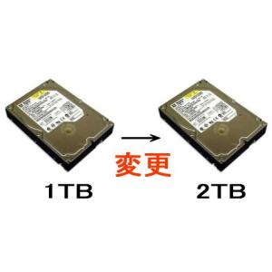 2TB/SATAに変更【1TB→2TB】