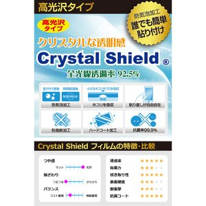 Fire HD 8タブレット キッズモデル 防気泡・フッ素防汚コート!光沢保護フィルム Crystal Shield 3枚セット|pdar|02