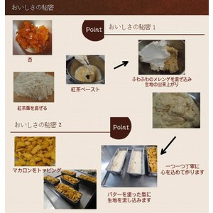 パウンドケーキ アプリコットアールグレー|petitefleur-yokohama|04