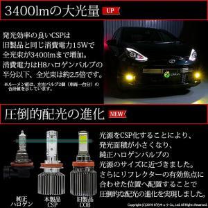 26-A-1)トヨタ純正LEDフォグランプ装着車対応 Eマーク取得ガラスレンズフォグランプユニット付 LEDフォグランプ SCOPE EYE L3400 3400lm イエロー3000K H11|pika-q|05