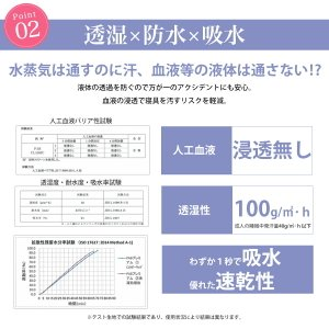 Protect-A-Bed (プロテクト・ア・ベッド) ボックスシーツ ミラクルフィット・マットレスプロテクター・プレミアム [シングル]|piloxs|09
