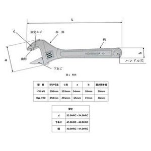 【DM便送料無料】 クレバーレンチ HW-V10 (CLEVER WRENCH) 多機能レンチ 多機能モンキー platina-shop 02