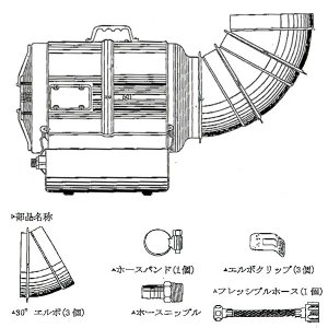 熱中症対策 涼しいゾウさん 強力霧発生装置 屋外ミストシャワー発生機 業務用加湿器 JA-1500 タ種Z|plusys|03