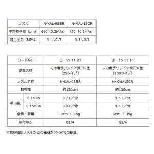 人力用 ラウンド 2頭口 100タイプ ( G1/4 ) (151114) ヤマホ 工業 防J【代引不可】|plusys|02