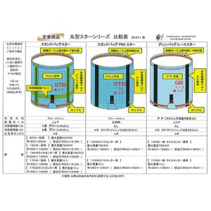 グレンバッグユーススター 1300L 田中産業製 ライスセンター 一般乾燥機 兼用 自立式 米出荷用フレコン シB|plusys|04