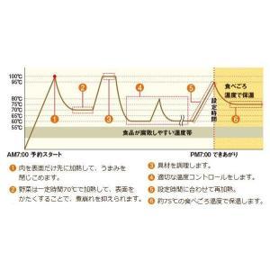時短 自動圧力鍋 圧力鍋 電気 おしゃれ 電気圧力鍋 使いやすい 象印|pocketcompany|06