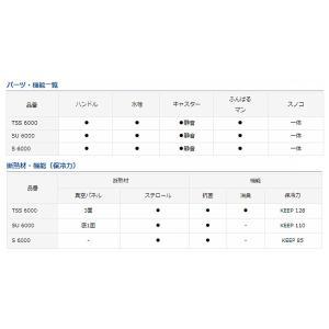 ダイワ トランクマスターHD TSS 6000 Sゴールド クーラーボックス【大型商品】|point-i|02