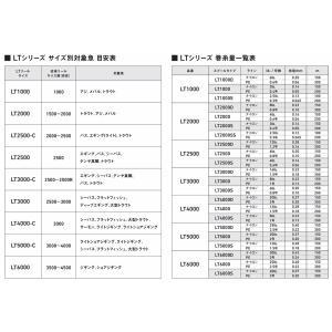ダイワ エメラルダスLT 3000S-CH-DH|point-i|03