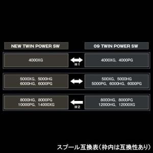 シマノ ツインパワーSW 14000XG|point-i|02