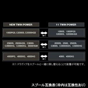 シマノ ツインパワー C2000S|point-i|02