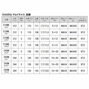 タカミヤ SmileShip チョイキャス 並継 240M ブラック|point-i|05