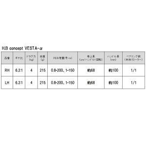 タカミヤ H.B concept VESTA-...の詳細画像2