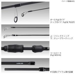 タカミヤ REALMETHOD AJING-GRII 510S|point-i|03