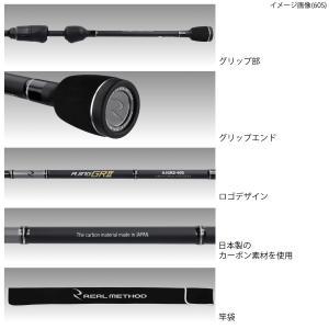 タカミヤ REALMETHOD AJING-GRII 510S|point-i|04