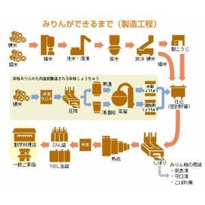 三州三河みりん 700ml|prema|03
