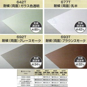 ポリカーボネート板1枚 タキロン PCSP 耐候カラー 厚さ2mm|pro-yama