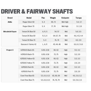 Cobra Golf King F9 Speedback Driver コブラゴルフ キング F9 スピードバック ドライバー メーカーカスタムシャフトモデル|prolinegolf|06