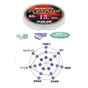 サンライン トルネードKONG 1.25〜3号|proshopks