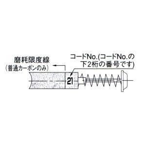 カーボンブラシ 日立電動工具 43
