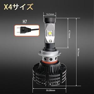 Colight LEDヘッドライト ハイ/ロービーム ファンレス フォグランプ CREE社製チップ DC9V-32V 6500K/3000K変更可能|pumpkintetsuko83