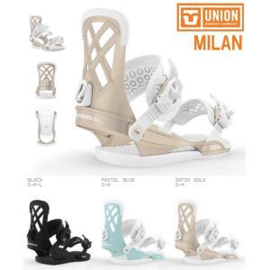 MILAN 開発から出荷までのサプライチェーンを完璧にコントロールしています。 リフトの上でのミーテ...