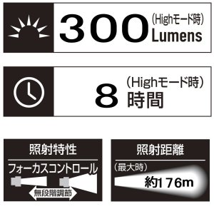 GENTOS(ジェントス) LED ヘッドライト 明るさ300ルーメン/実用点灯8時間/後部認識灯 単3形電池3本使用 ヘッドウォーズ HW|r-ainet