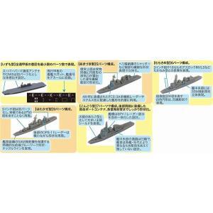 フジミ 集める軍艦シリーズ No.30 1/3000 海上自衛隊第1護衛隊群 いずも こんごう はたかぜ 等8隻|rainbowten|02